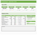 Ready to use Excel Dashboard Templates from Chandoo.org example 2