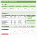 Ready to use Excel Dashboard Templates from Chandoo.org example 3
