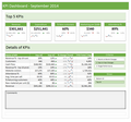 Ready to use Excel Dashboard Templates from Chandoo.org example 5